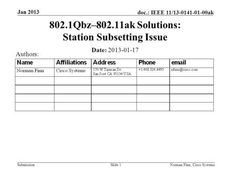 Submission doc.: IEEE 11/13-0141-01-00ak Jan 2013 Norman Finn, Cisco SystemsSlide 1 802.1Qbz–802.11ak Solutions: Station Subsetting Issue Date: 2013-01-17.