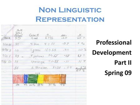Non Linguistic Representation Professional Development Part II Spring 09.