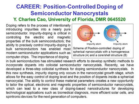 CAREER: Position-Controlled Doping of Semiconductor Nanocrystals Y. Charles Cao, University of Florida, DMR 0645520 Doping refers to the process of intentionally.