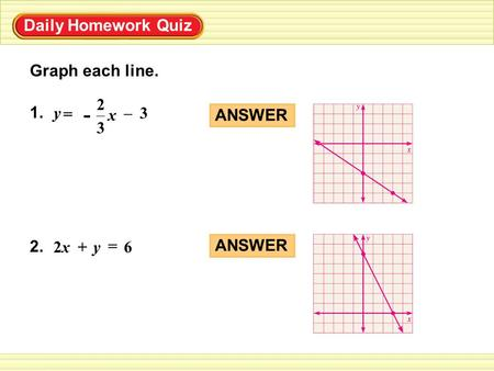 Homework write service equations of lines given two points