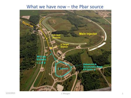 What we have now – the Pbar source 1 1/23/2013 J. Morgan.