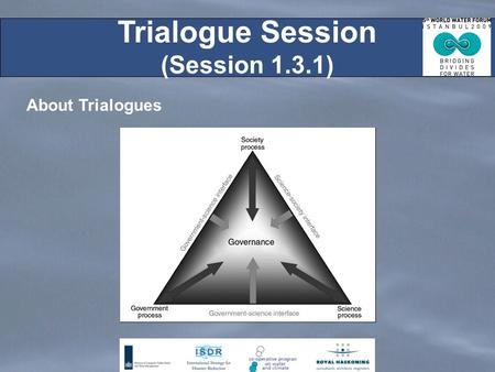 Trialogue Session (Session 1.3.1) About Trialogues.
