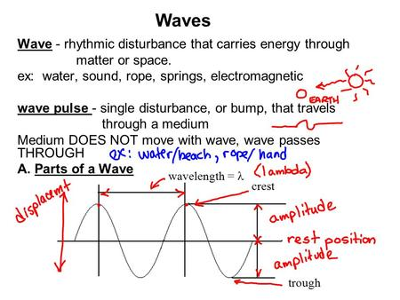 Waves Wave - rhythmic disturbance that carries energy through matter or space. ex: water, sound, rope, springs, electromagnetic wave pulse - single disturbance,