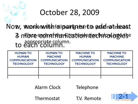 IOT POLY ENGINEERING 2-1 Now, work with a partner to add at least 3 more communication technologies to each column. October 28, 2009 1.Recreate the following.
