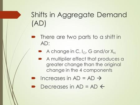 Shifts in Aggregate Demand (AD)  There are two parts to a shift in AD:  A change in C, I G, G and/or X N  A multiplier effect that produces a greater.