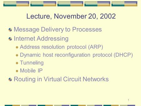 1 Lecture, November 20, 2002 Message Delivery to Processes Internet Addressing Address resolution protocol (ARP) Dynamic host reconfiguration protocol.