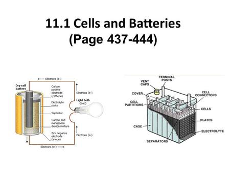 11.1 Cells and Batteries (Page 437-444). Learning Goals I can describe the components of electric circuits. I can explain how voltaic cells work. I can.