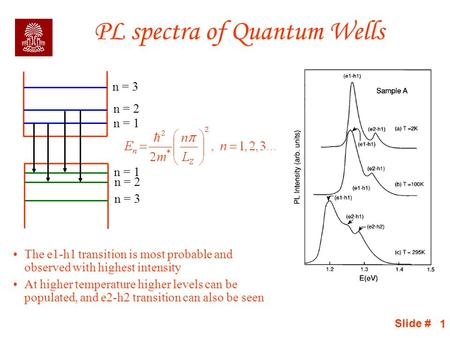 Slide # 1 PL spectra of Quantum Wells The e1-h1 transition is most probable and observed with highest intensity At higher temperature higher levels can.