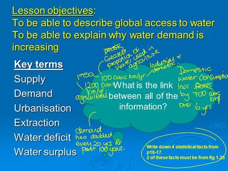 Lesson objectives: To be able to describe global access to water To be able to explain why water demand is increasing Key terms SupplyDemandUrbanisationExtraction.