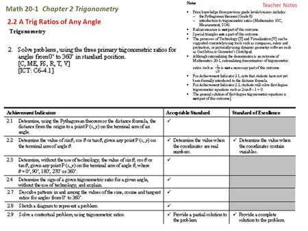Math 20-1 Chapter 2 Trigonometry