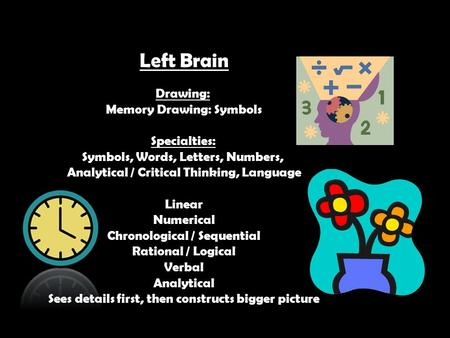 Left Brain Drawing: Memory Drawing: Symbols Specialties: Symbols, Words, Letters, Numbers, Analytical / Critical Thinking, Language Linear Numerical Chronological.