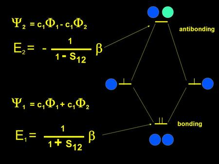 1 + S 12 1 E 1 =   1 = c 1  1 + c 1  2 1 - S 12 1 E 2 = -   2 = c 1  1 - c 1  2 bonding antibonding.