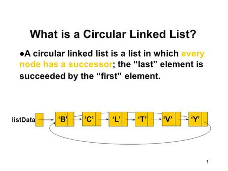 "1 What is a Circular Linked List? l A circular linked list is a list in which every node has a successor; the ""last"" element is succeeded by the ""first"""