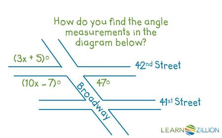 How do you find the angle measurements in the diagram below? 42 nd Street 41 st Street Broadway (3x + 5) o (10x – 7) o 47 o.