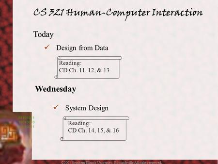©2001 Southern Illinois University, Edwardsville All rights reserved. CS 321 Human-Computer Interaction Today Design from Data Reading: CD Ch. 11, 12,