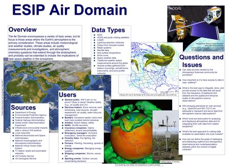 3-D rendering of jet stream with temperature on Earth's surface ESIP Air Domain Overview The Air Domain encompasses a variety of topic areas, but its focus.