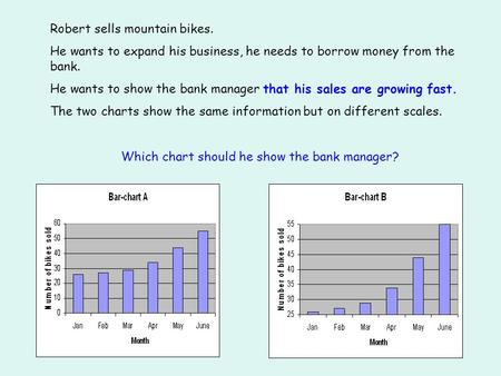 Robert sells mountain bikes. He wants to expand his business, he needs to borrow money from the bank. He wants to show the bank manager that his sales.