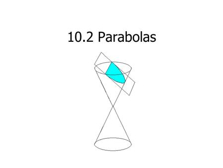 10.2 Parabolas. Objective To determine the relationship between the equation of a parabola and its focus, directrix, vertex, and axis of symmetry. To.
