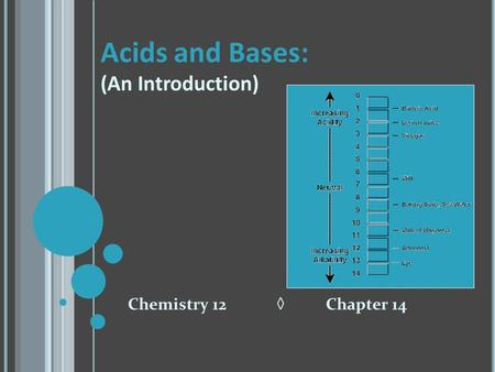 Acids and Bases: (An Introduction) Chemistry 12◊ Chapter 14.