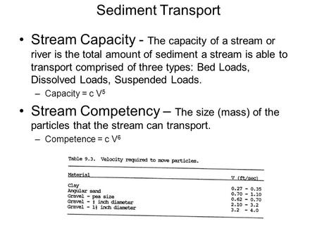 Sediment Transport Stream Capacity - The capacity of a stream or river is the total amount of sediment a stream is able to transport comprised of three.
