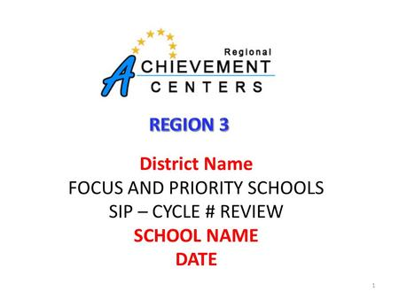 District Name FOCUS AND PRIORITY SCHOOLS SIP – CYCLE # REVIEW SCHOOL NAME DATE 1.