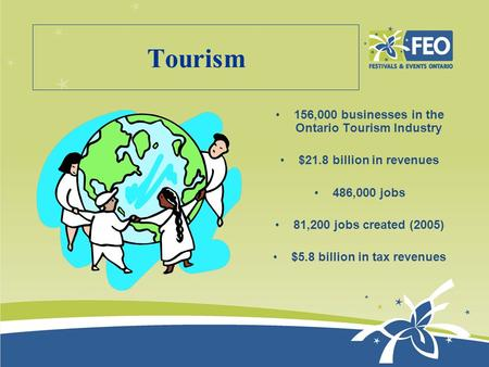 Tourism 156,000 businesses in the Ontario Tourism Industry $21.8 billion in revenues 486,000 jobs 81,200 jobs created (2005) $5.8 billion in tax revenues.