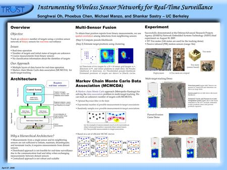 Overview Objective Track an unknown number of targets using a wireless sensor network of binary sensors for real-time surveillance Issues Real-time operation.