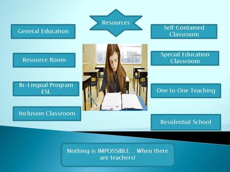 General Education Resource Room Inclusion Classroom Bi-Lingual Program ESL Self Contained Classroom Special Education Classroom One to One Teaching Residential.