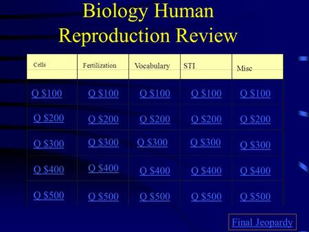 Biology Human Reproduction Review Cells Fertilization VocabularySTI Misc Q $100 Q $200 Q $300 Q $400 Q $500 Q $100 Q $200 Q $300 Q $400 Q $500 Final Jeopardy.
