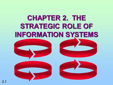 2.1 CHAPTER 2. THE STRATEGIC ROLE OF INFORMATION SYSTEMS.