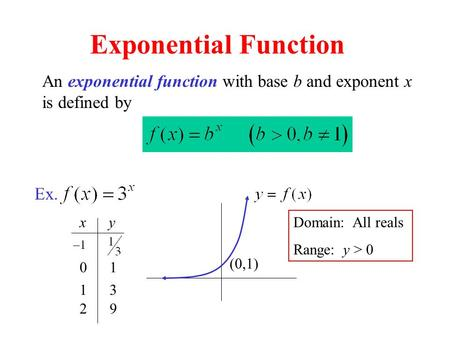 Exponential Function An exponential function with base b and exponent x is defined by Ex. Domain: All reals Range: y > 0 (0,1) 0 1 1 3 2 9 x y.