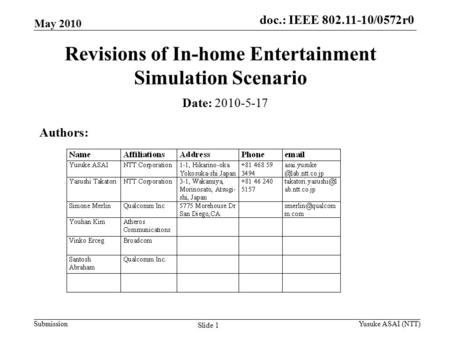 Doc.: IEEE 802.11-09/0161r1 Submission doc.: IEEE 802.11-10/0572r0 Slide 1 Revisions of In-home Entertainment Simulation Scenario Date: 2010-5-17 Authors: