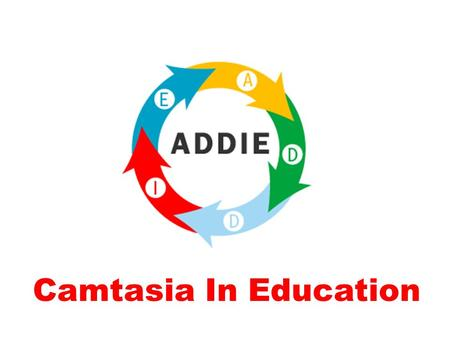Camtasia In Education. New Technology Importance of Technology.