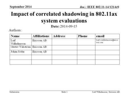 Submission doc.: IEEE 802.11-14/1214r0 September 2014 Leif Wilhelmsson, Ericsson ABSlide 1 Impact of correlated shadowing in 802.11ax system evaluations.