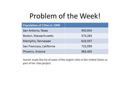 Problem of the Week! Harriet made this list of some of the largest cities in the United States as part of her class project. Population of Cities in 1990.
