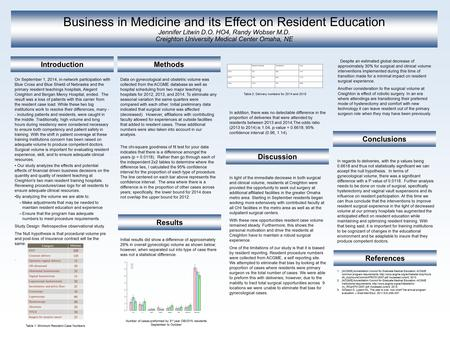 Business in Medicine and its Effect on Resident Education Jennifer Litwin D.O. HO4, Randy Wobser M.D. Creighton University Medical Center Omaha, NE Introduction.