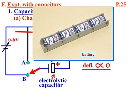F. Expt. with capacitors P.25 1. Capacitors and charge (a) Charging and discharging 0-6V mA A B electrolytic capacitor B x Q charging defl. Q I battery.