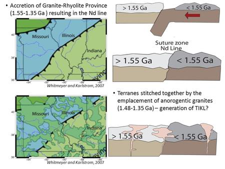 Accretion of Granite-Rhyolite Province (1.55-1.35 Ga ) resulting in the Nd line Terranes stitched together by the emplacement of anorogentic granites (1.48-1.35.
