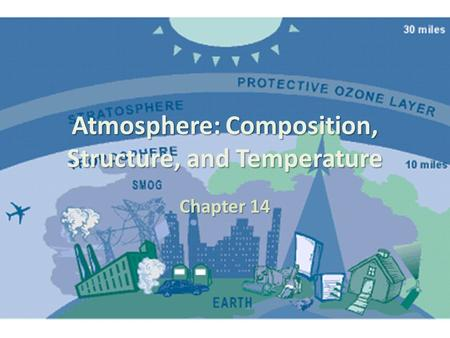 Atmosphere: Composition, Structure, and Temperature Chapter 14.