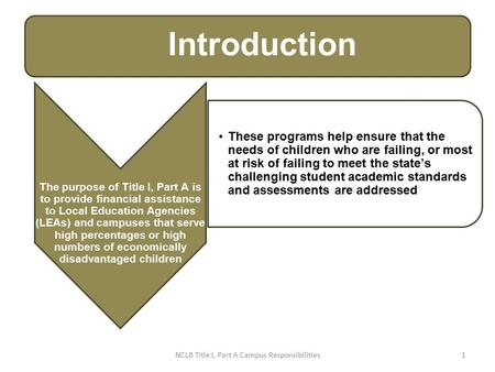 NCLB Title I, Part A Campus Responsibilities1 The purpose of Title I, Part A is to provide financial assistance to Local Education Agencies (LEAs) and.