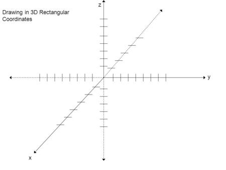 Drawing in 3D Rectangular Coordinates z x y. The key to plotting points in rectangular coordinates is to each coordinate as a vector, in the x, y and.