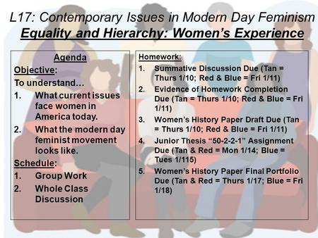 L17: Contemporary Issues in Modern Day Feminism Equality and Hierarchy: Women's Experience Agenda Objective: To understand… 1.What current issues face.