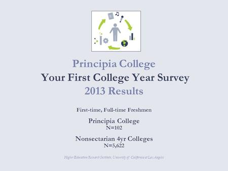 Return to contents Principia College Your First College Year Survey 2013 Results Higher Education Research Institute, University of California at Los Angeles.