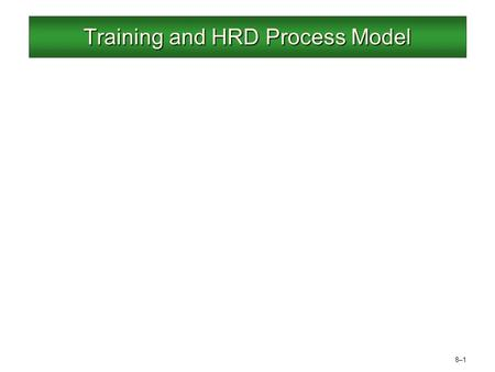 Training and HRD Process Model 8–18–1. Definition and Purposes of Needs Assessment Needs assessment (or needs analysis) is a process by which an organization's.