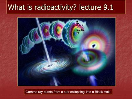 What is radioactivity? lecture 9.1 Gamma ray bursts from a star collapsing into a Black Hole.