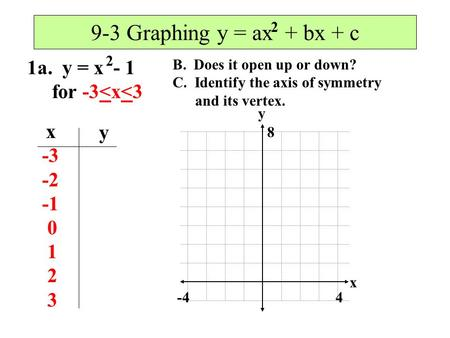 9-3 Graphing y = ax + bx + c 2 1a. y = x - 1 for -3<x<3 2 x -3 -2 0 1 2 3 y B. Does it open up or down? C. Identify the axis of symmetry and its vertex.