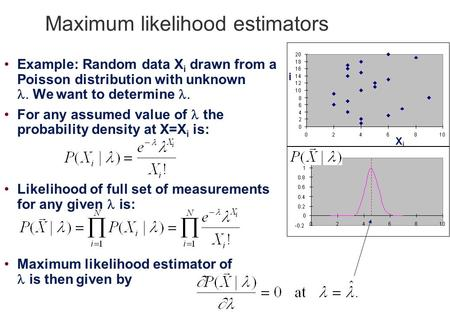 Maximum likelihood estimators Example: Random data X i drawn from a Poisson distribution with unknown  We want to determine  For any assumed value of.
