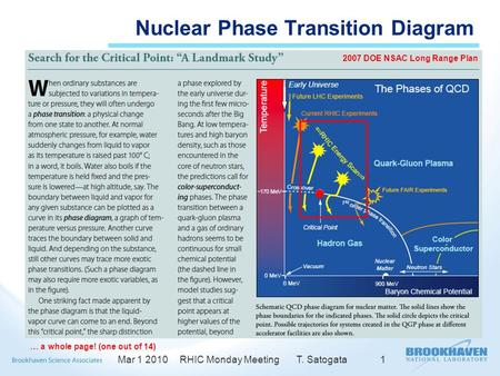 Nuclear Phase Transition Diagram Mar 1 2010RHIC Monday Meeting T. Satogata1 2007 DOE NSAC Long Range Plan … a whole page! (one out of 14)