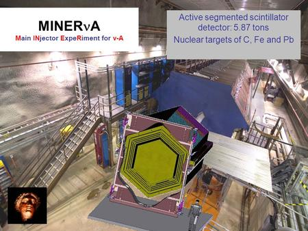 MINER A Main INjector ExpeRiment for v-A Active segmented scintillator detector: 5.87 tons Nuclear targets of C, Fe and Pb.