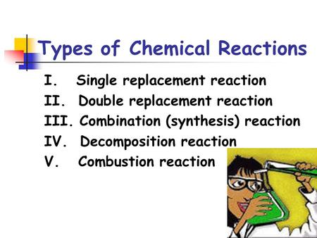Types of Chemical Reactions I. Single replacement reaction II. Double replacement reaction III. Combination (synthesis) reaction IV. Decomposition reaction.